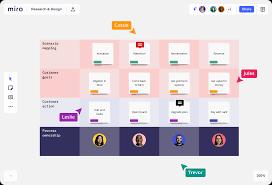 An Online Visual Collaboration Platform for Teamwork | Miro